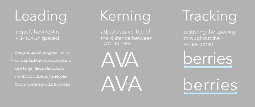 Leading, Kerning, Tracking